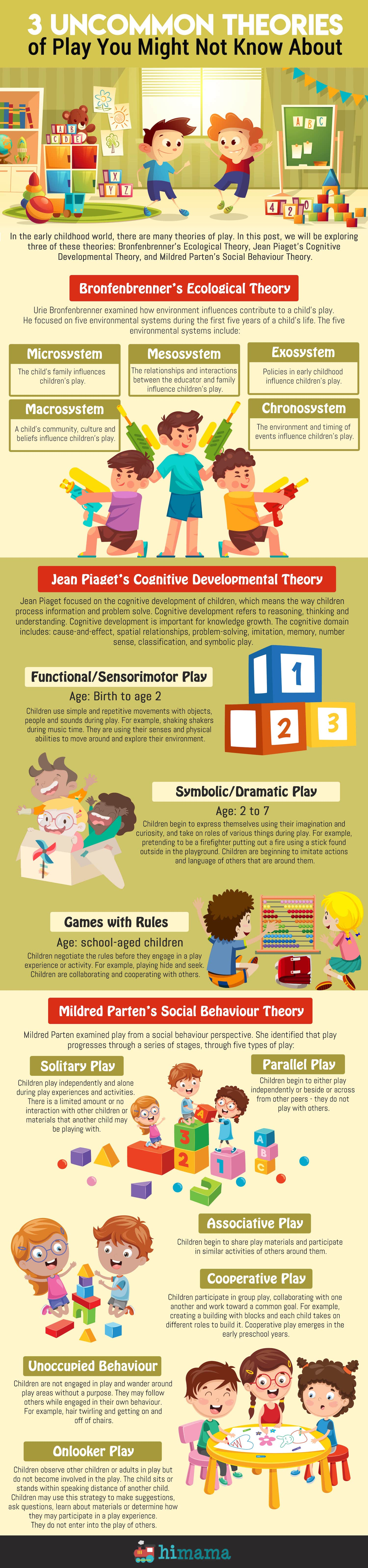 3 uncommon theories of play