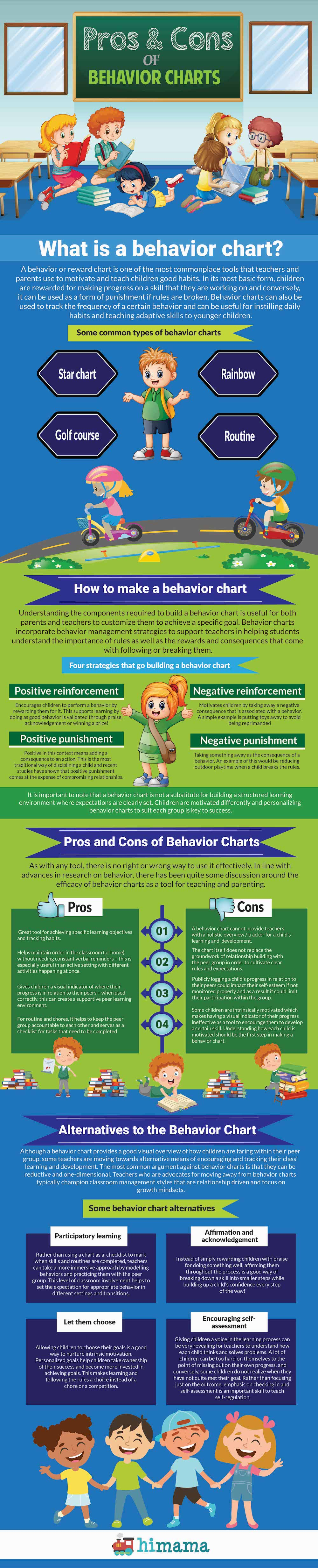 pros and cons of behavior charts infographic