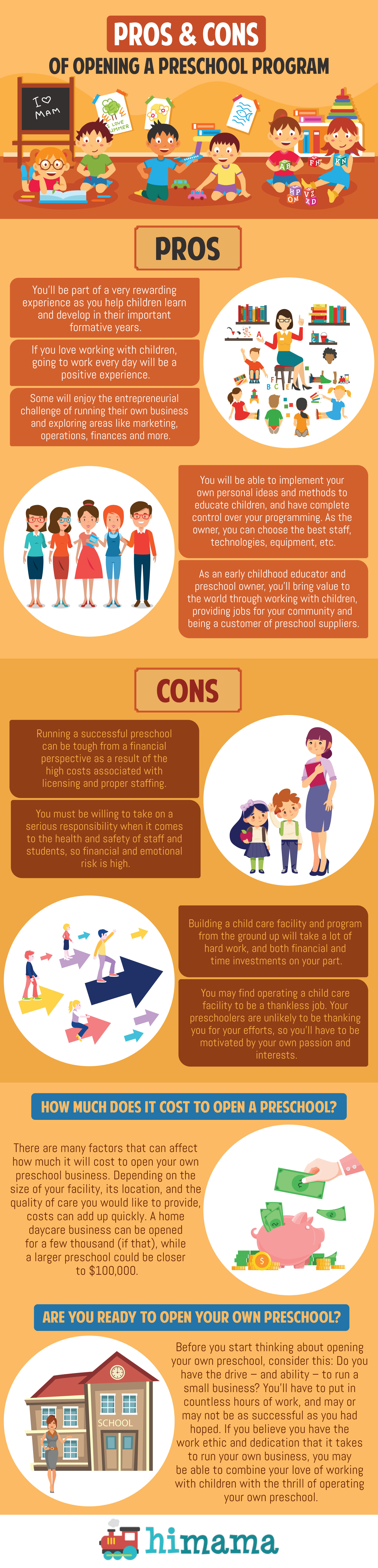 opening a preschool infographic